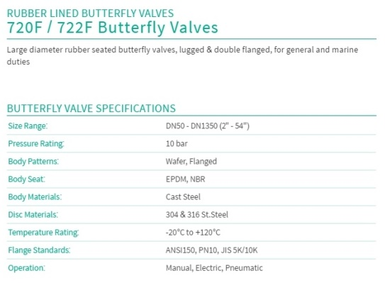 720 F 722F BUTTERFLY VALVE_big