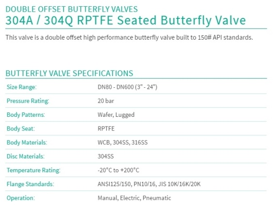 304A 304Q RPTFE SEATED BUTTERFLY VALVE_big