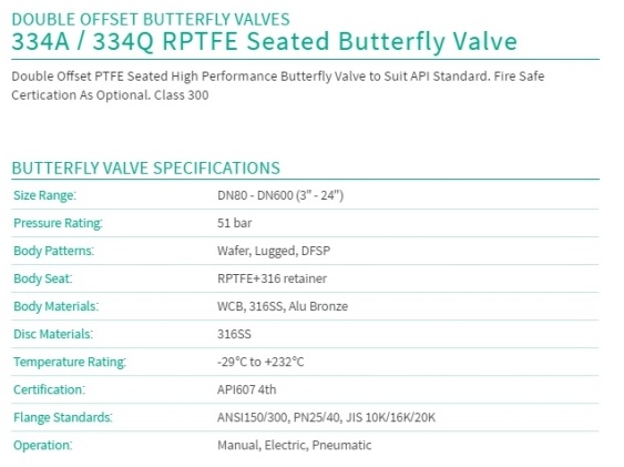 334A 334Q RPTFE SEATED BUTTERFLY VALVE_big
