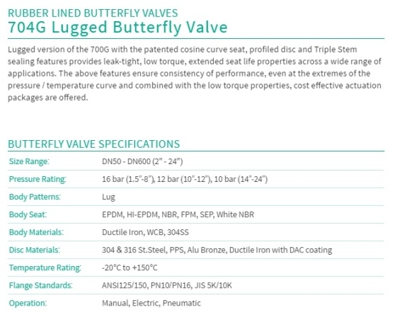704G LUGGED BUTTERFLY VALVE_big