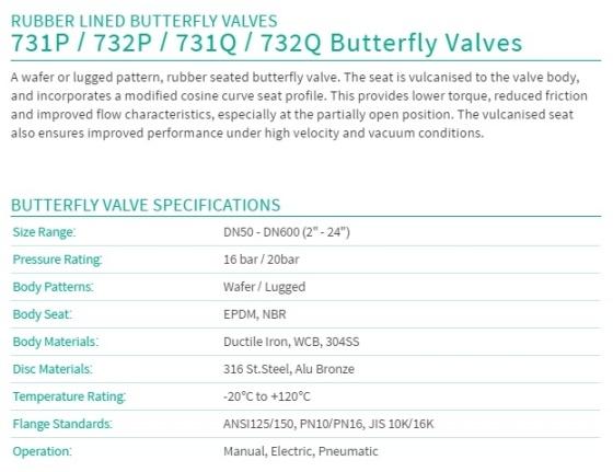 731P 731Q 732P 732Q BUTTERFLY VALVE_big